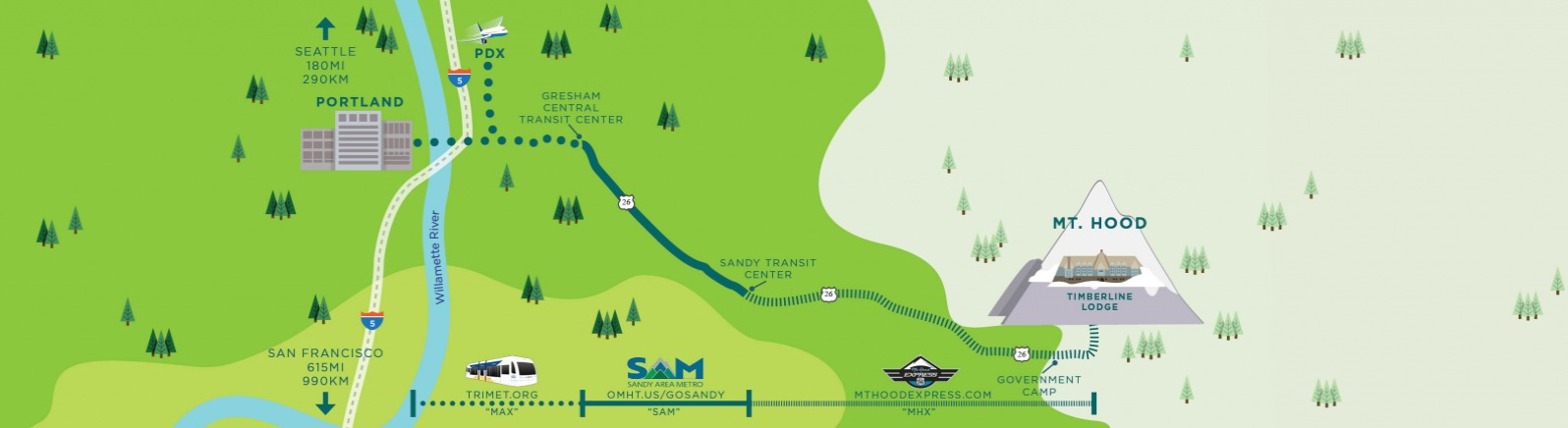 Car Free Map to Mt Hood