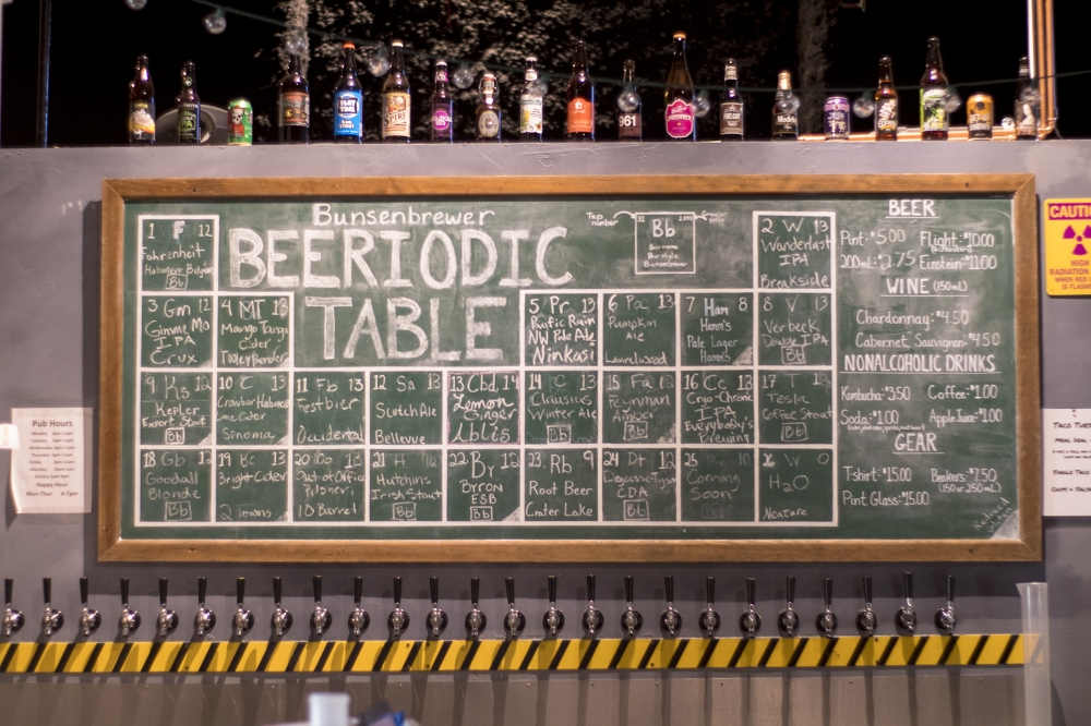 Bunsenbrewer beeriodic table